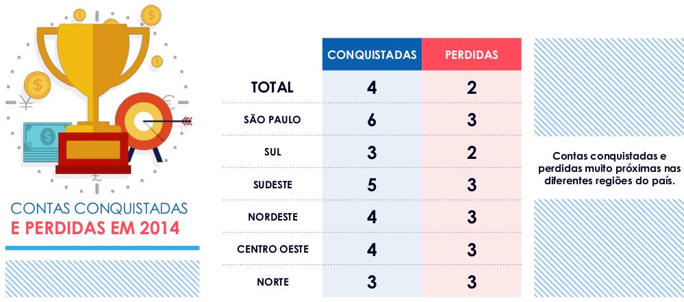 contas_fenapro