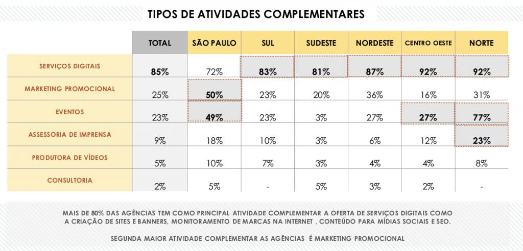 tabela1_fenapro