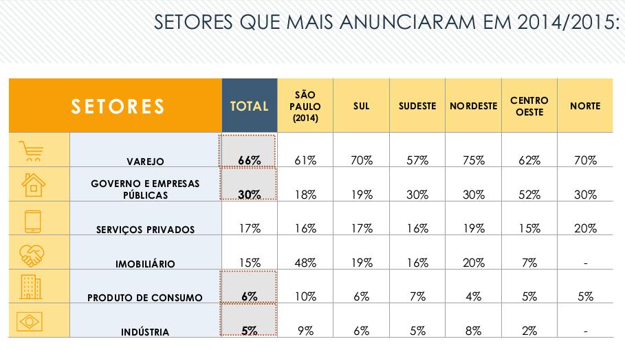 tabela4_fenapro