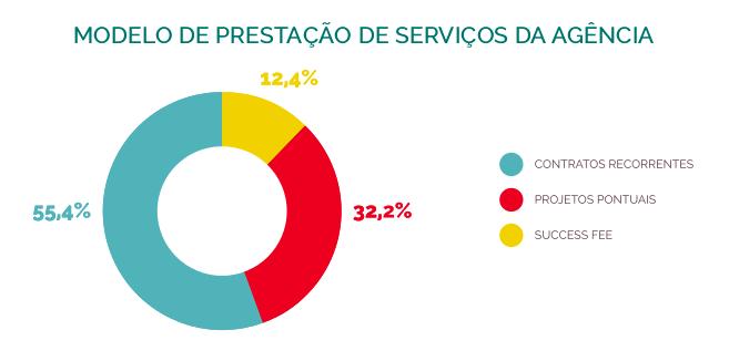 pesquisa_agencias_2017